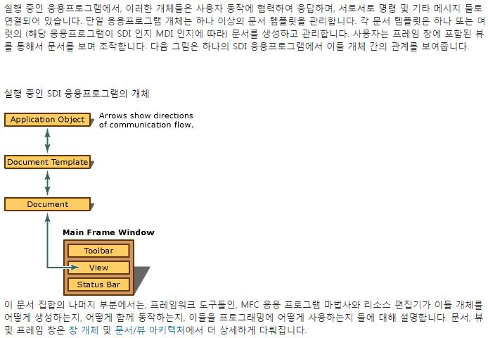 MFC Framework