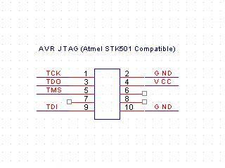 AVR_JTAG_PIN